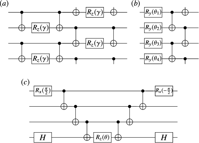 Figure 4 for Noise-Induced Barren Plateaus in Variational Quantum Algorithms