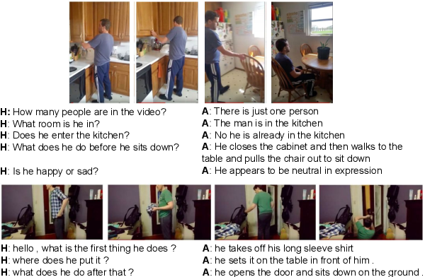 Figure 1 for BiST: Bi-directional Spatio-Temporal Reasoning for Video-Grounded Dialogues