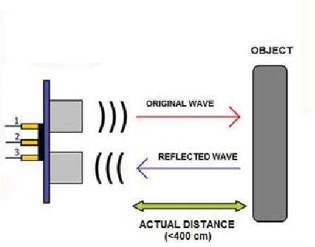 Design of Water Quality Control for Shrimp Pond Using Sensor-Cloud