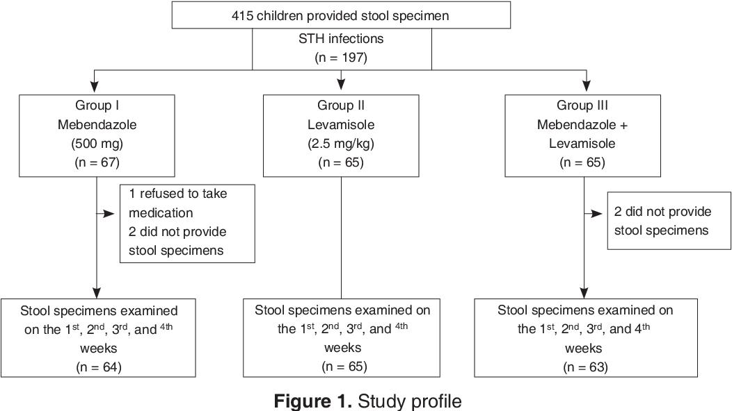 plaquenil et atteinte ophtalmologique