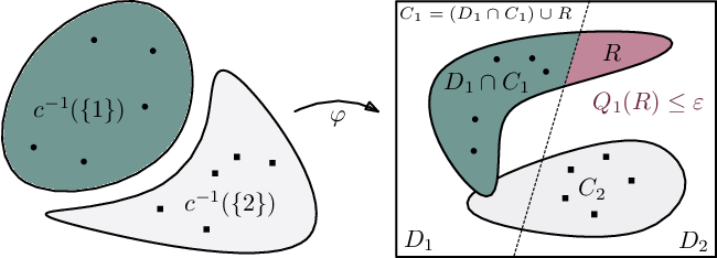 Figure 4 for Topologically Densified Distributions