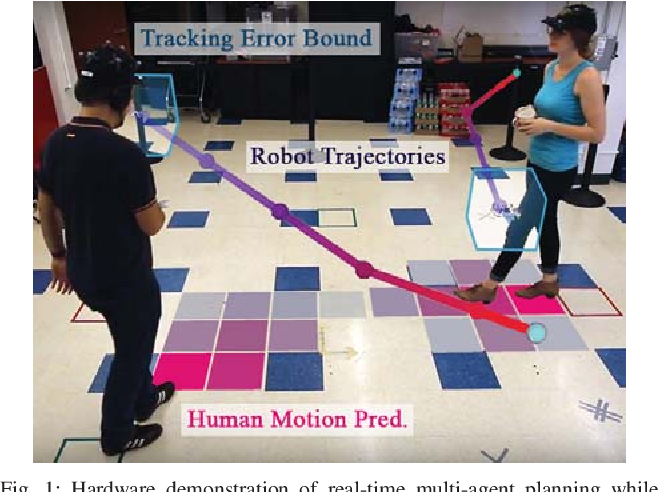 Figure 1 for A Scalable Framework For Real-Time Multi-Robot, Multi-Human Collision Avoidance