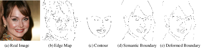 Figure 1 for DeepFacePencil: Creating Face Images from Freehand Sketches