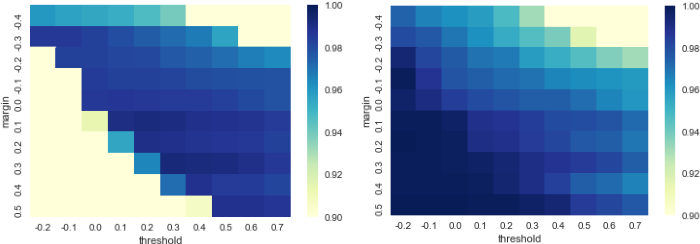 Figure 2 for Deep Structured Cross-Modal Anomaly Detection