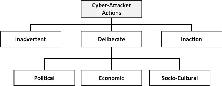 About Blackhatonomics: an inside look at the economics of cybercrime