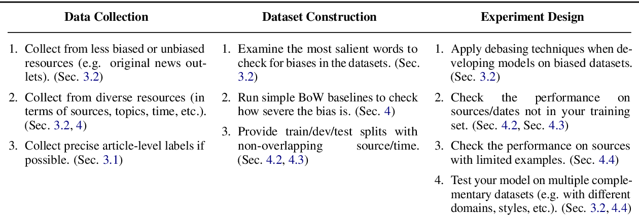 Figure 1 for Hidden Biases in Unreliable News Detection Datasets