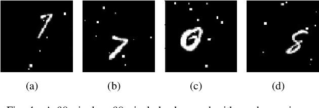 Figure 4 for GetNet: Get Target Area for Image Pairing