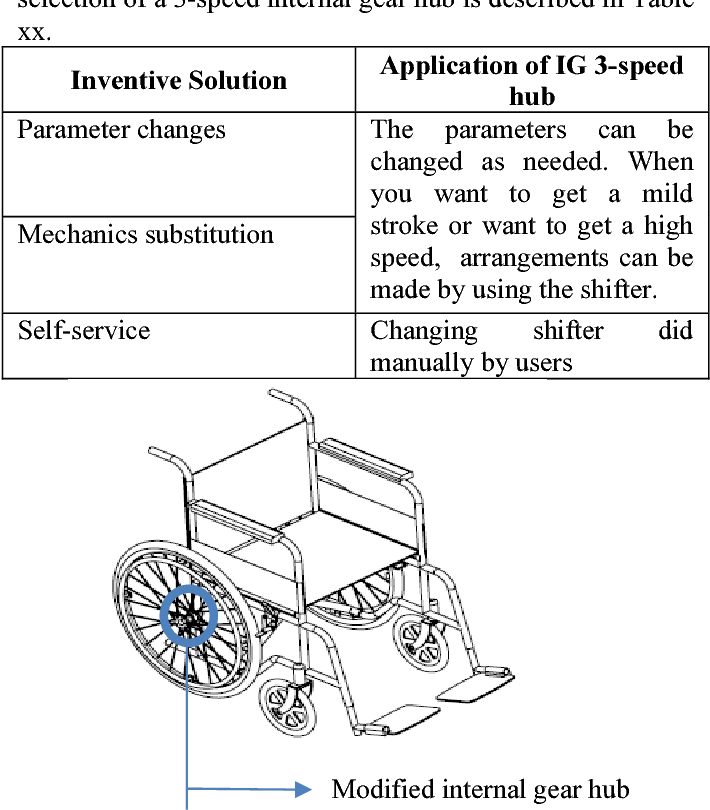 Manual Wheelchair Intervention On Transmission System By Assistive