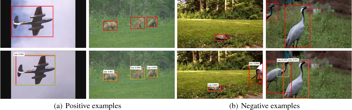 Figure 4 for Detect or Track: Towards Cost-Effective Video Object Detection/Tracking