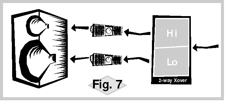 Fig. 7 2-way Xover