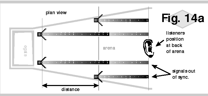 Fig. 14a