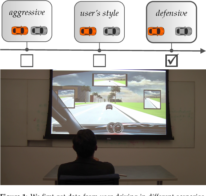 Figure 1 for Do You Want Your Autonomous Car To Drive Like You?