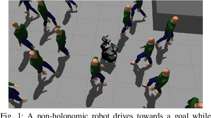 Figure 1 for Anticipatory Navigation in Crowds by Probabilistic Prediction of Pedestrian Future Movements