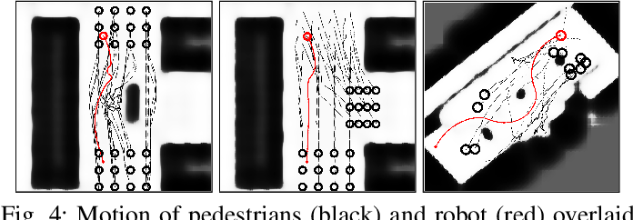 Figure 4 for Anticipatory Navigation in Crowds by Probabilistic Prediction of Pedestrian Future Movements