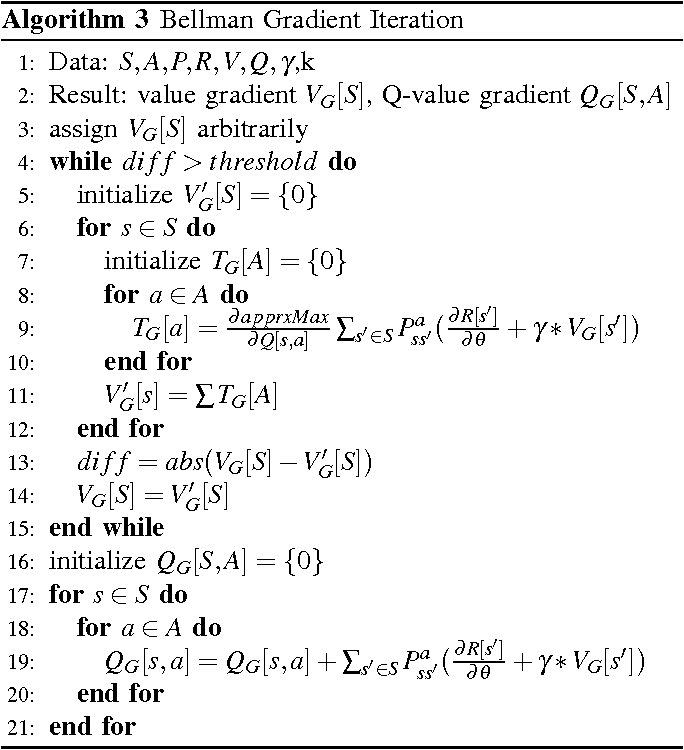 Figure 4 for Bellman Gradient Iteration for Inverse Reinforcement Learning