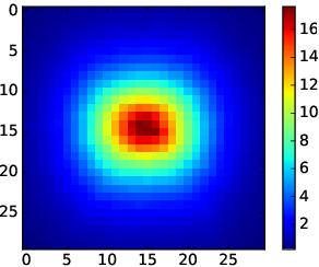 Figure 2 for Generative Models for Fast Calorimeter Simulation.LHCb case