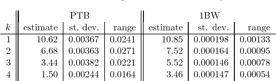 Figure 4 for Entropy Rate Estimation for Markov Chains with Large State Space