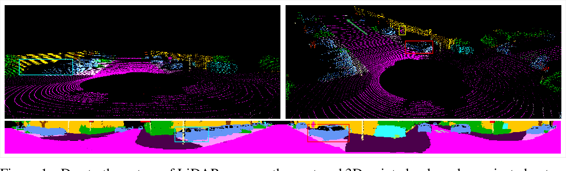 Figure 1 for Projected-point-based Segmentation: A New Paradigm for LiDAR Point Cloud Segmentation