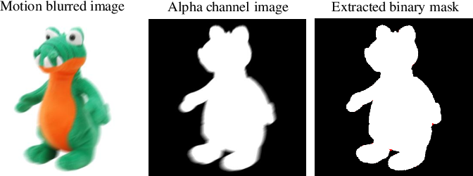 Figure 3 for Affine-modeled video extraction from a single motion blurred image