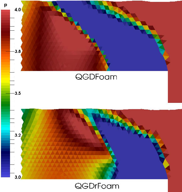 Figure 6 from Development of OpenFOAM Solver for Compressible