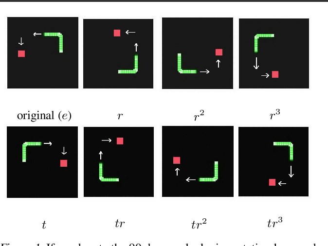Figure 1 for Group Equivariant Deep Reinforcement Learning