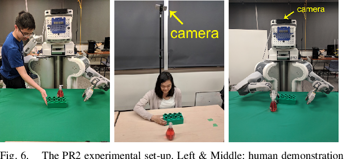 Fig. 6. The PR2 experimental set-up. Left & Middle: human demonstration set-up from Sections VI-A and VI-B respectively. Right: test-time set-up.