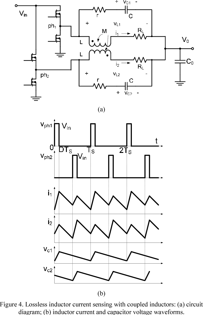 Modeling and design considerations of coupled inductor converters ...