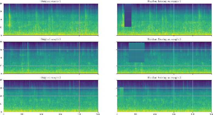 Figure 1 for Acoustic Scene Classification: A Competition Review
