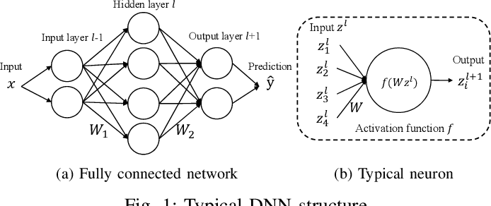 Figure 1 for RNN-Test: Adversarial Testing Framework for Recurrent Neural Network Systems