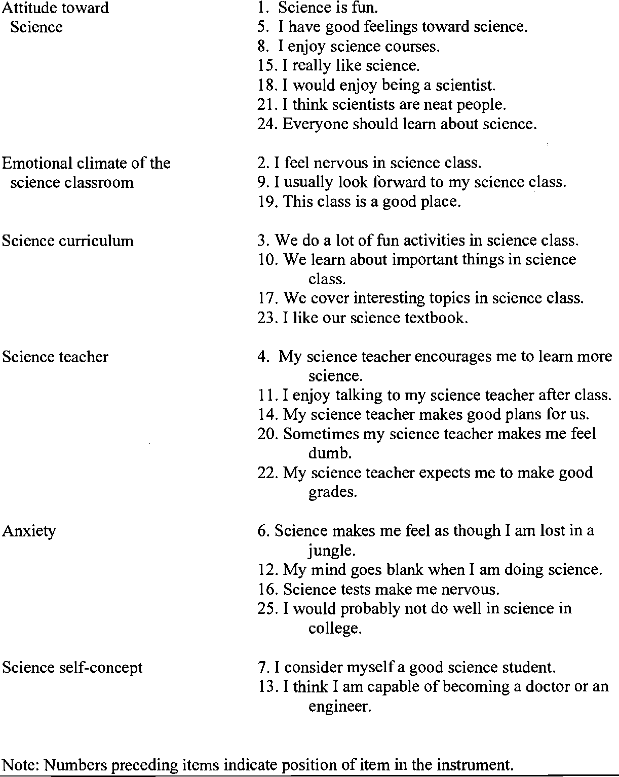 PDF] The Relationship between Attitude toward Science with