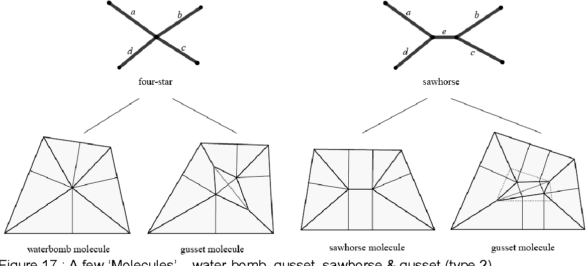 Figure 17 A Few Molecules Water Bomb Gusset Sawhorse