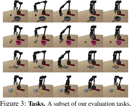 Figure 3 for Parrot: Data-Driven Behavioral Priors for Reinforcement Learning