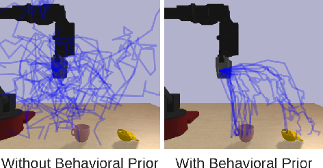 Figure 4 for Parrot: Data-Driven Behavioral Priors for Reinforcement Learning