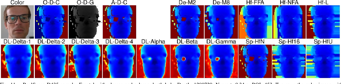 Figure 3 for Deep Learning-based Single Image Face Depth Data Enhancement