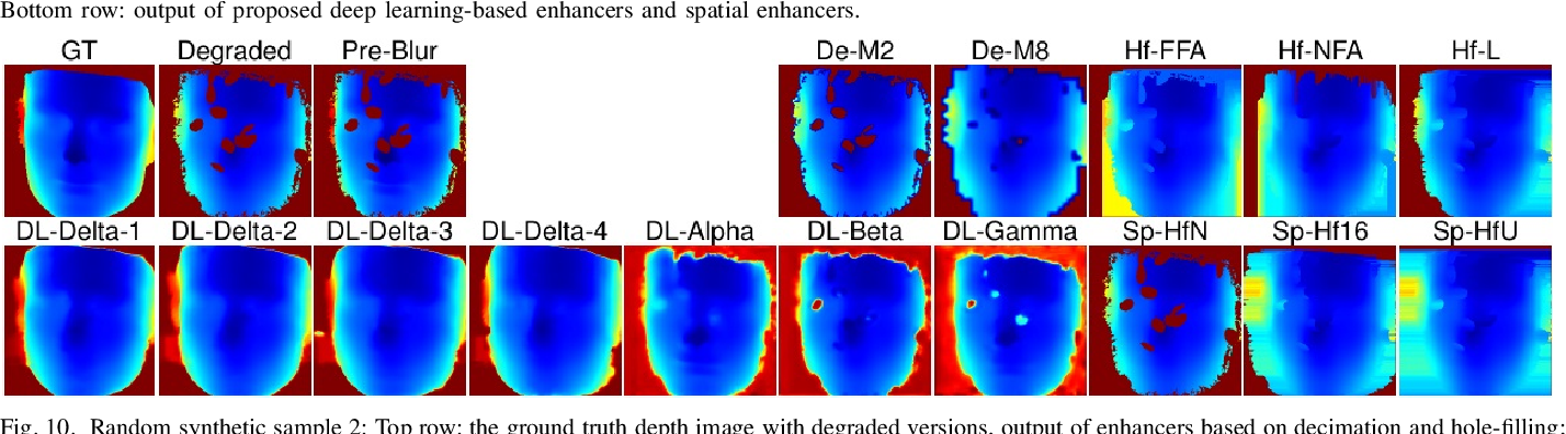 Figure 2 for Deep Learning-based Single Image Face Depth Data Enhancement