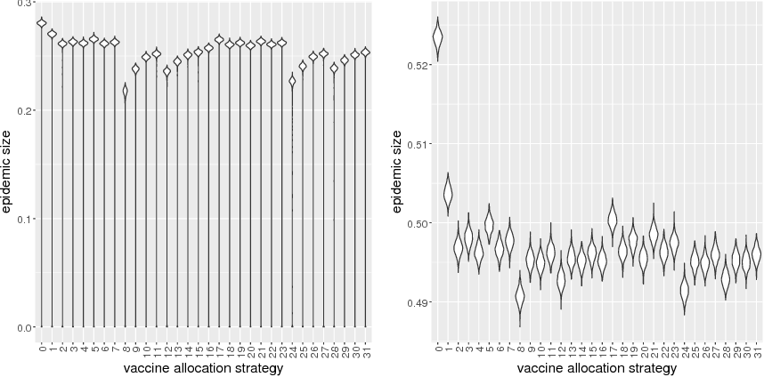 Figure 1 for Bayesian Best-Arm Identification for Selecting Influenza Mitigation Strategies