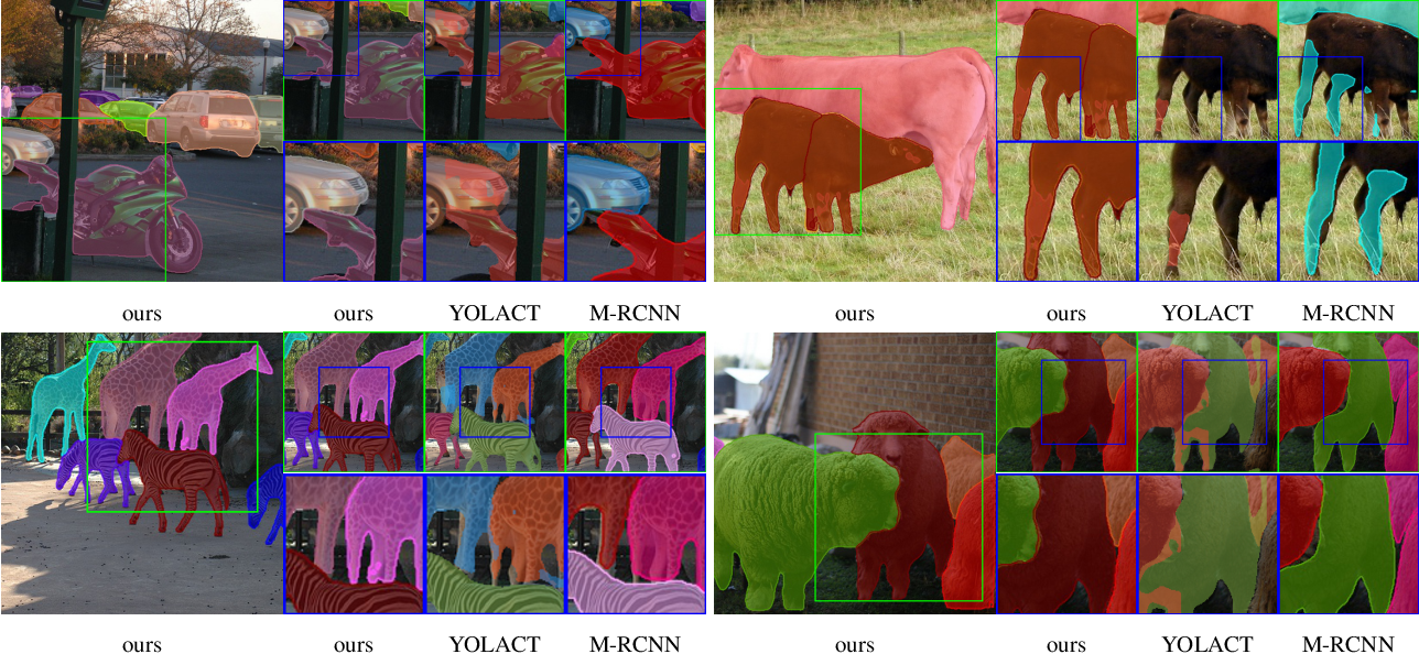 Figure 3 for Instance and Panoptic Segmentation Using Conditional Convolutions