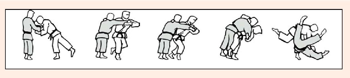 Judo Techniques Diagrams | Wiring Diagrams
