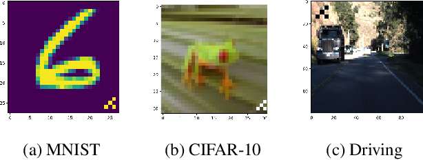 Figure 1 for Live Trojan Attacks on Deep Neural Networks