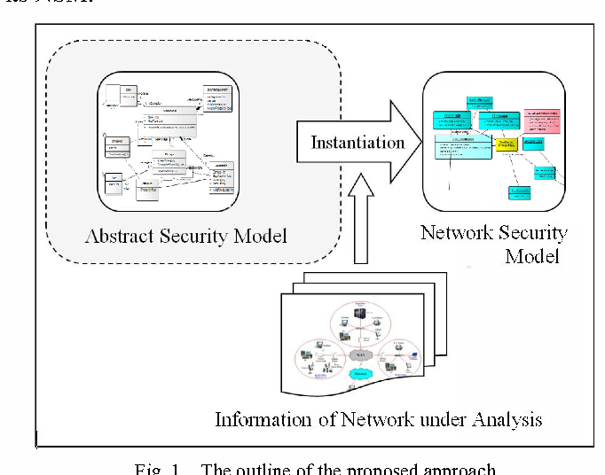 A Threat Risk Estimation Model For Computer Network Security