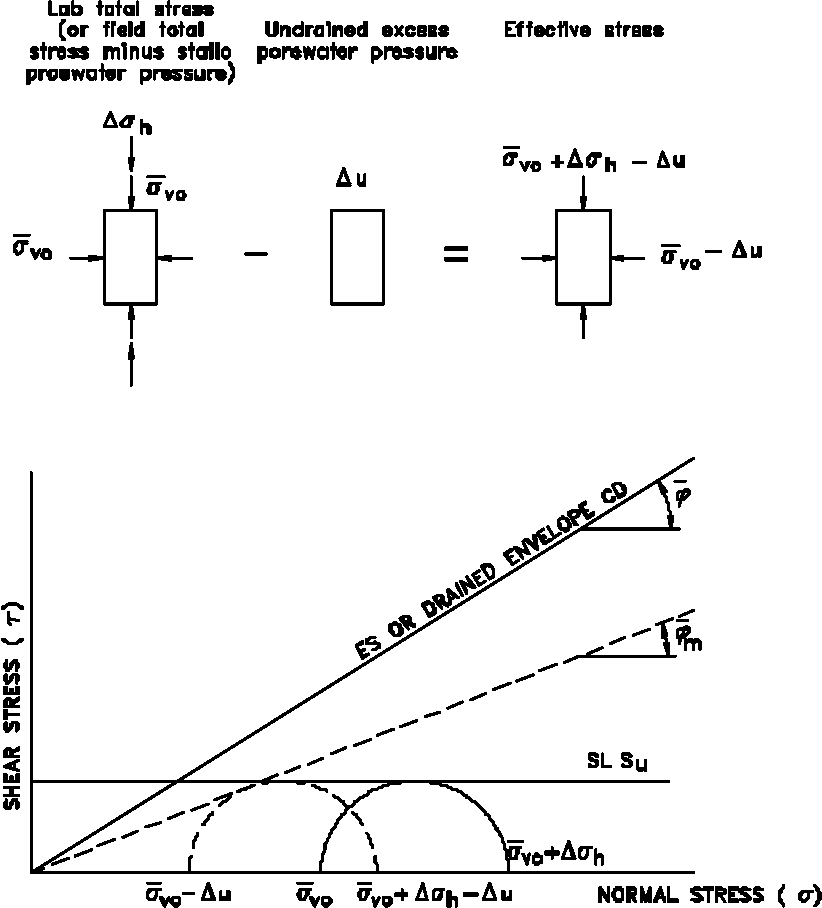 figure 5-19