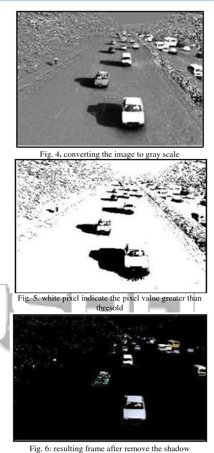 Fig. 4. converting the image to gray scale