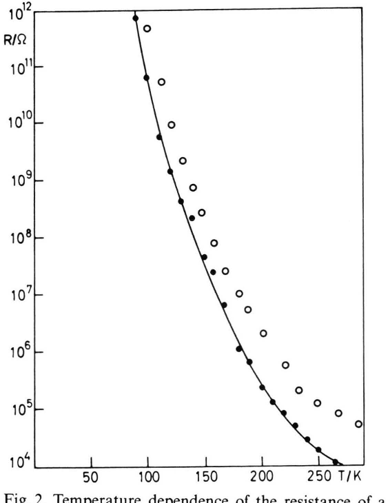 Figure 2 From Electrical Instability In Cuoj X Possible