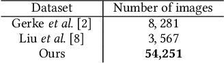 Figure 4 for Multi-task learning for jersey number recognition in Ice Hockey