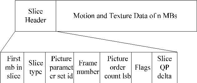 Figure 1 from Header Compression Scheme for Wireless Communications