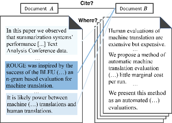 Figure 1 for Multilevel Text Alignment with Cross-Document Attention
