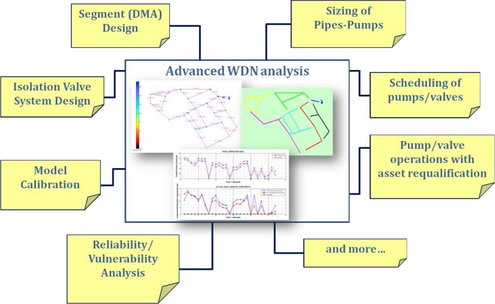 PDF] International Conference on Hydroinformatics 8-1-2014