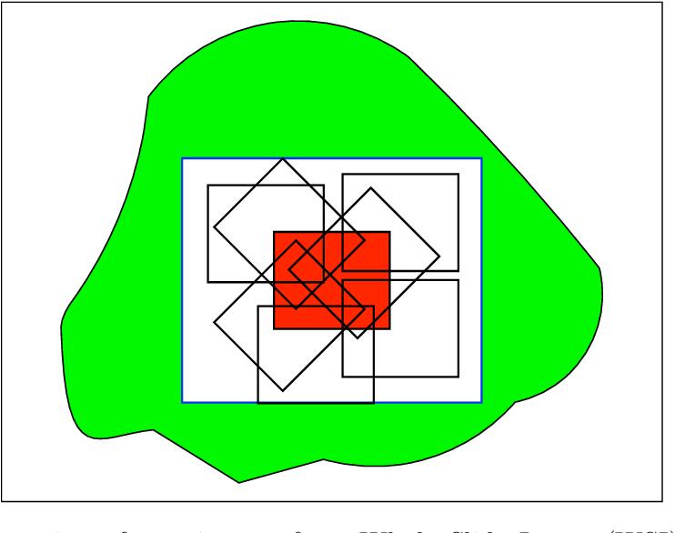 Figure 3 for Cribriform pattern detection in prostate histopathological images using deep learning models