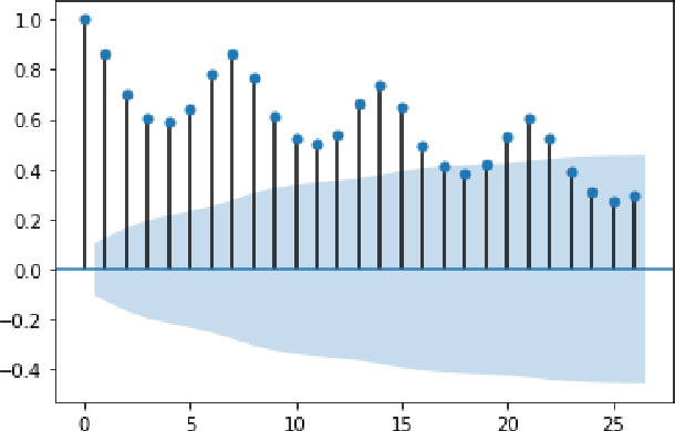 Figure 1 for Improving COVID-19 Forecasting using eXogenous Variables