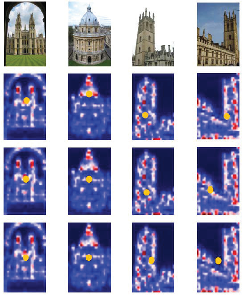 Figure 1 for Adaptive Co-weighting Deep Convolutional Features For Object Retrieval